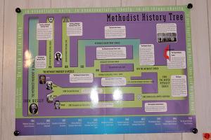 Salem UMC History
